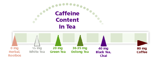 caffeine-guide.png